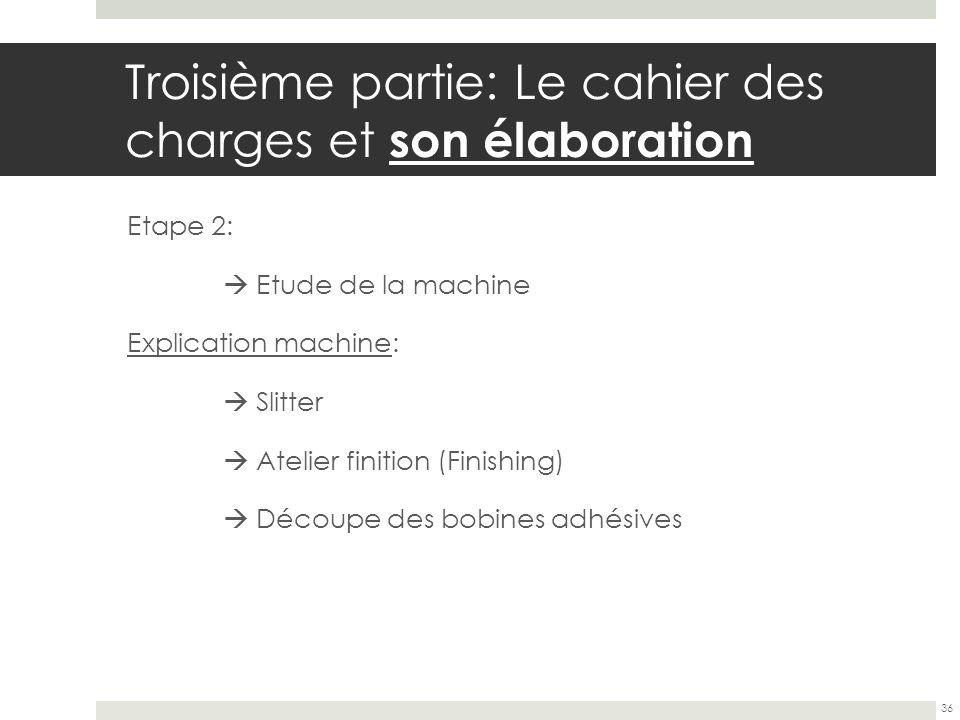 Troisième partie: Le cahier des charges et son élaboration Etape 2: Etude de la machine Explication machine: Slitter Atelier finition (Finishing) Déco