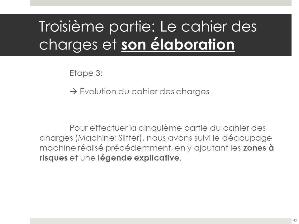 Troisième partie: Le cahier des charges et son élaboration Etape 3: Evolution du cahier des charges Pour effectuer la cinquième partie du cahier des c