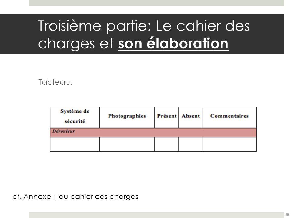 Troisième partie: Le cahier des charges et son élaboration Tableau: 48 cf. Annexe 1 du cahier des charges
