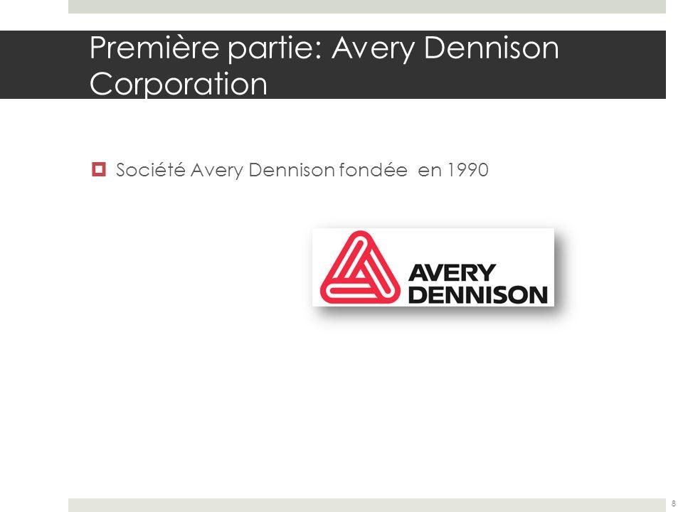 Première partie: Avery Dennison Corporation B.Activités: Les activités sont réparties en 3 segments: Produits auto-adhésifs, fabrication et vente de rouleaux de matière première, films graphiques, produits rétro-réfléchissants.