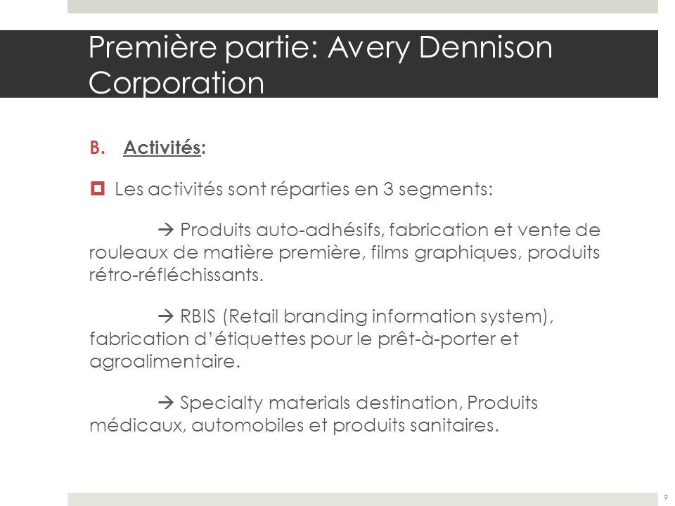 Première partie: Avery Dennison Corporation C.Avery Dennison mondiale: Avery Dennison dans le monde cest: 200 sites de production et de distribution dans plus de 50 pays Plus de 30 000 employés Chiffre daffaire = 6 milliards de dollars.