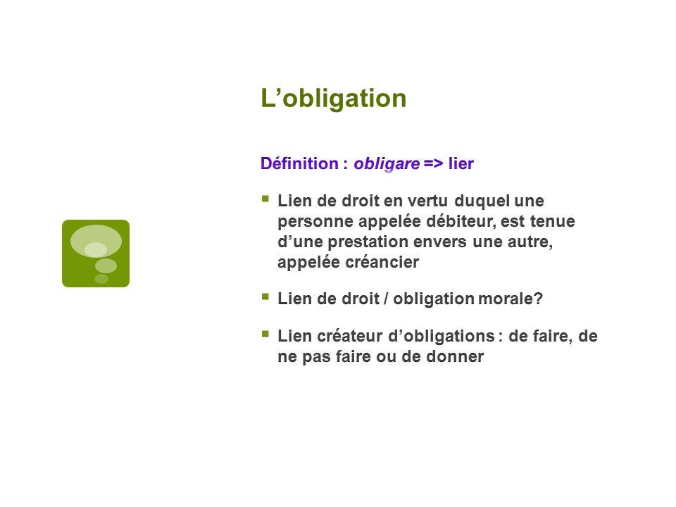 2.- Lexécution de bonne foi Usage loyal des prérogatives contractuelles Obligation de coopération : par ex.