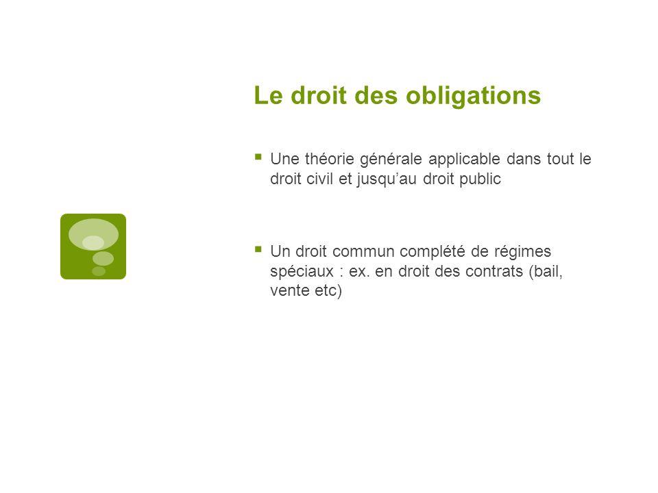 La classification des contrats distinctions principales Contrat synallagmatique et contrat unilatéral : art.
