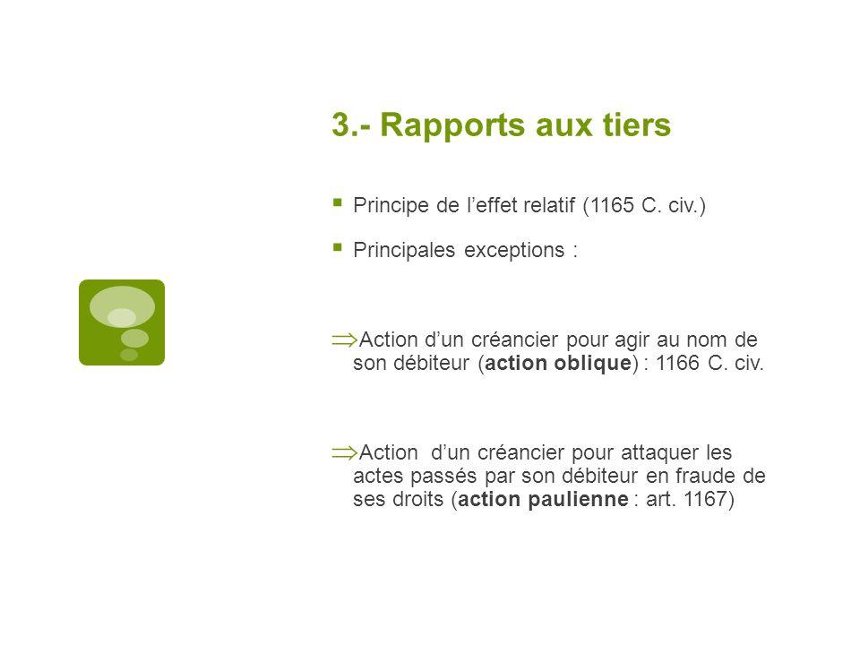 3.- Rapports aux tiers Principe de leffet relatif (1165 C. civ.) Principales exceptions : Action dun créancier pour agir au nom de son débiteur (actio