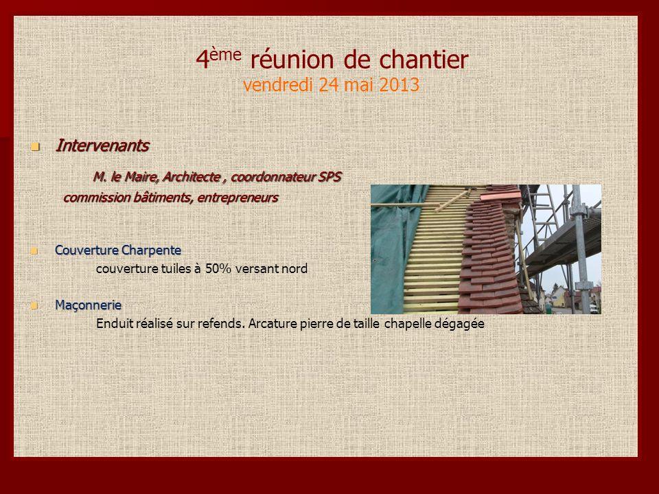 Intervenants Intervenants M.le Maire, Architecte, commission bâtiments, entrepreneurs M.