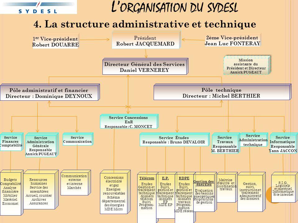L ORGANISATION DU SYDESL 4. La structure administrative et technique Président Robert JACQUEMARD 1 er Vice-président Robert DOUARRE 2ème Vice-présiden