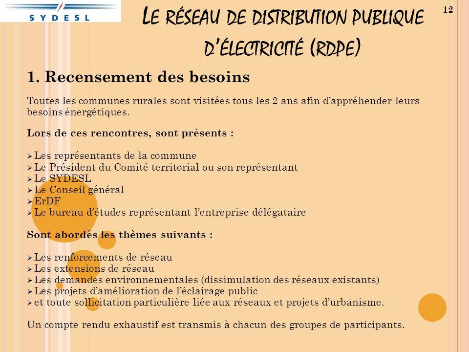 L E RÉSEAU DE DISTRIBUTION PUBLIQUE D ÉLECTRICITÉ ( RDPE ) 1.