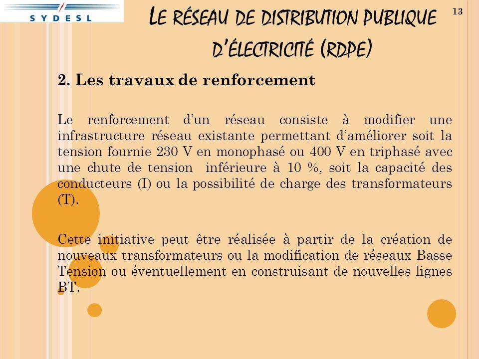 L E RÉSEAU DE DISTRIBUTION PUBLIQUE D ÉLECTRICITÉ ( RDPE ) 2. Les travaux de renforcement Le renforcement dun réseau consiste à modifier une infrastru