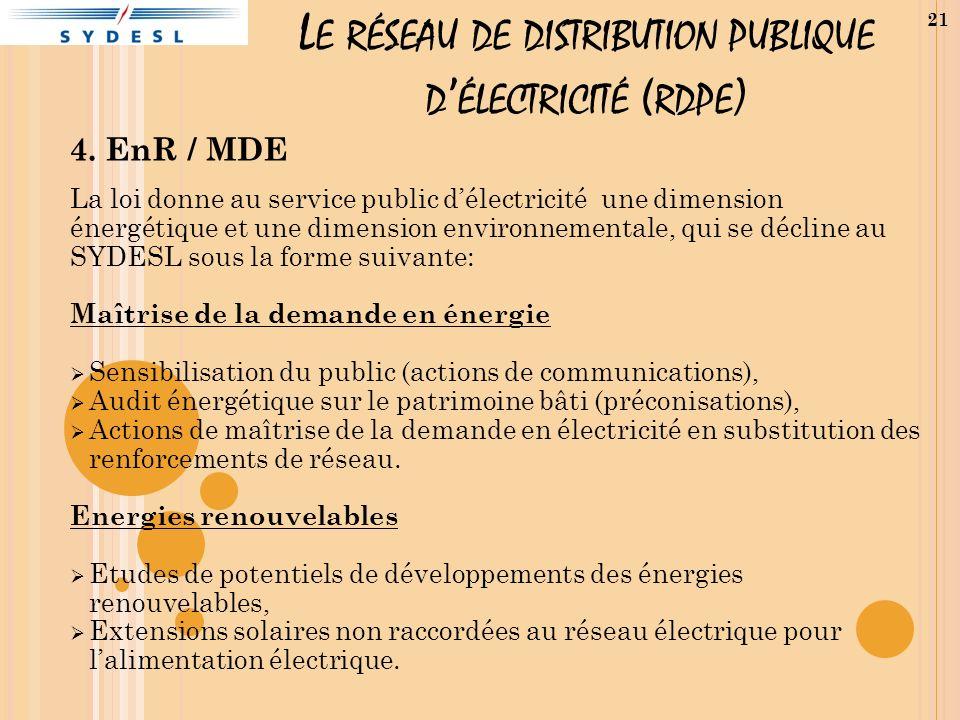 L E RÉSEAU DE DISTRIBUTION PUBLIQUE D ÉLECTRICITÉ ( RDPE ) 4. EnR / MDE La loi donne au service public délectricité une dimension énergétique et une d