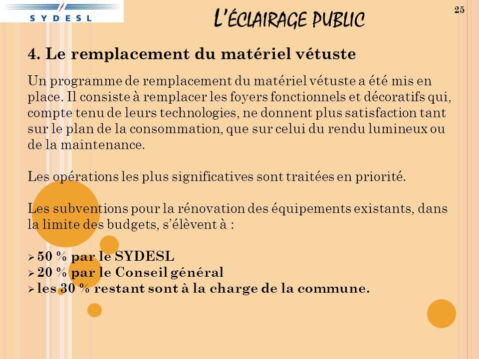 L ÉCLAIRAGE PUBLIC 4.