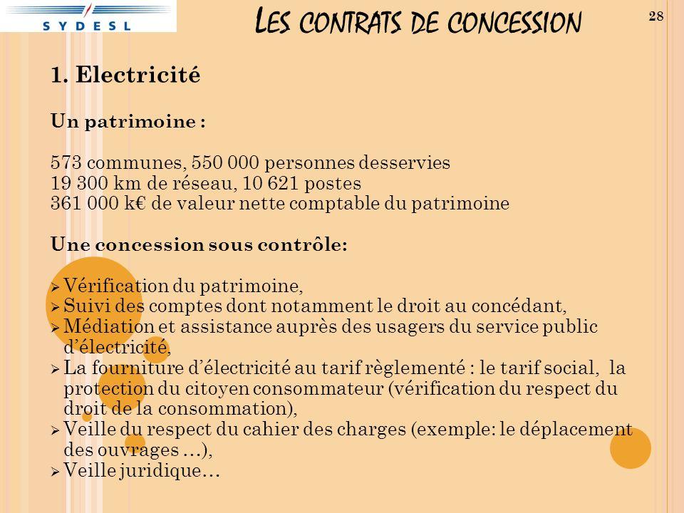 L ES CONTRATS DE CONCESSION 1. Electricité Un patrimoine : 573 communes, 550 000 personnes desservies 19 300 km de réseau, 10 621 postes 361 000 k de