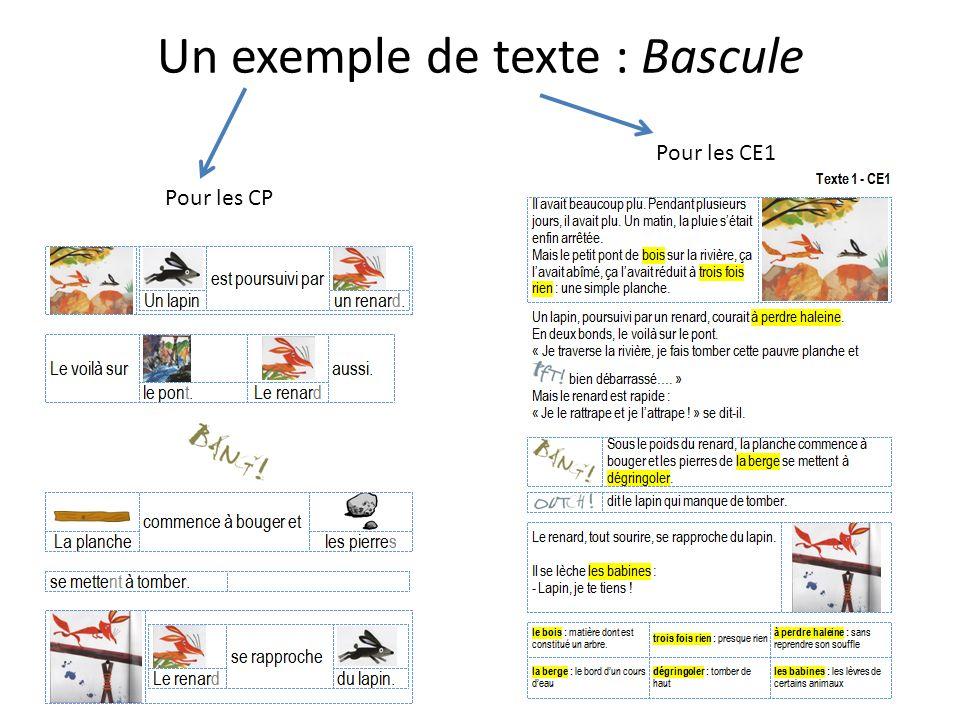 Un exemple de texte : Bascule Pour les CP Pour les CE1