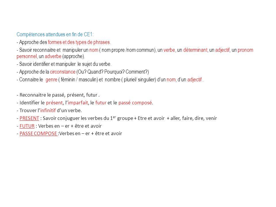 Compétences attendues en fin de CE1: - Approche des formes et des types de phrases.