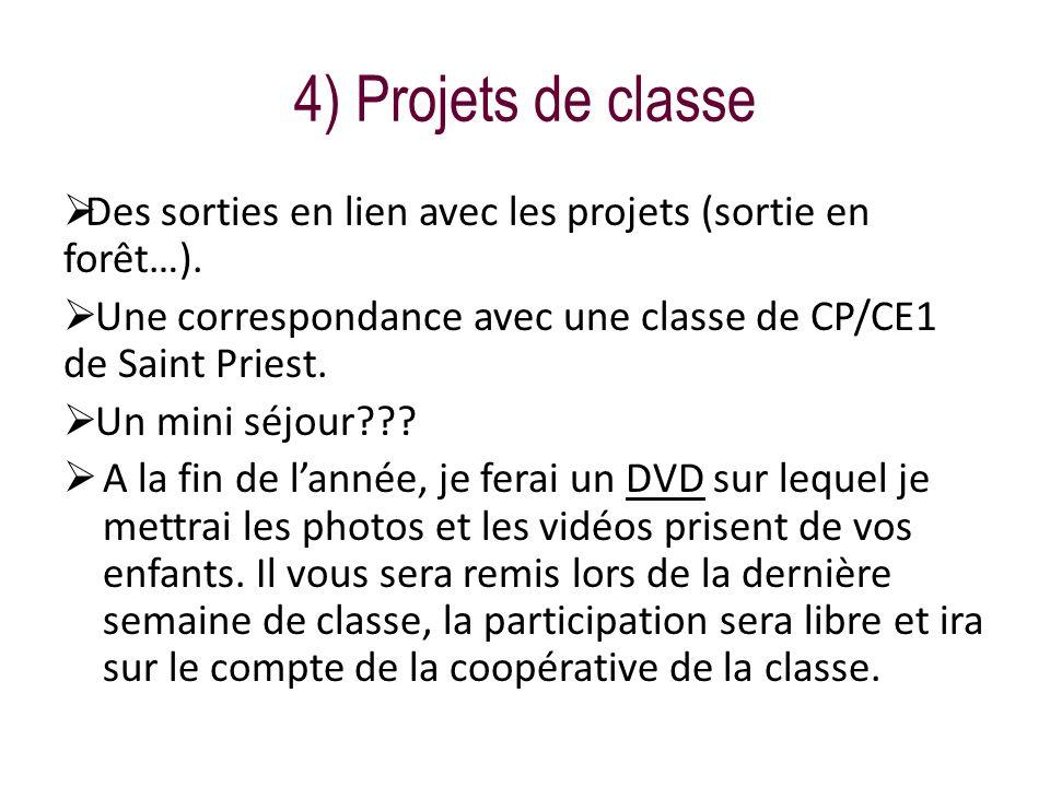 4) Projets de classe Des sorties en lien avec les projets (sortie en forêt…).