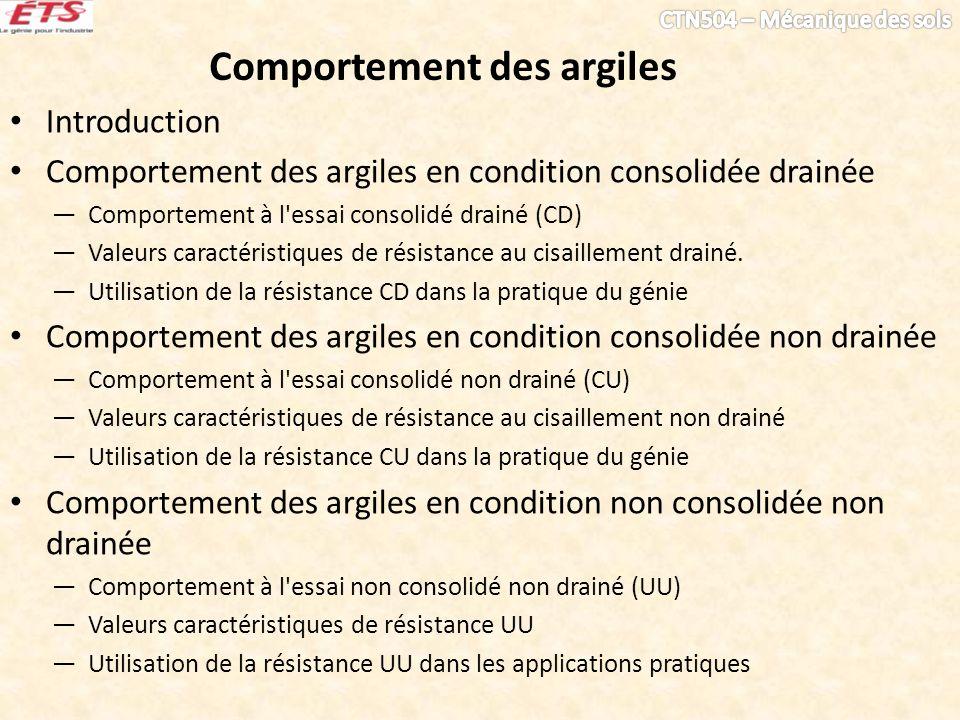 Comportement des argiles Introduction Comportement des argiles en condition consolidée drainée Comportement à l essai consolidé drainé (CD) Valeurs caractéristiques de résistance au cisaillement drainé.