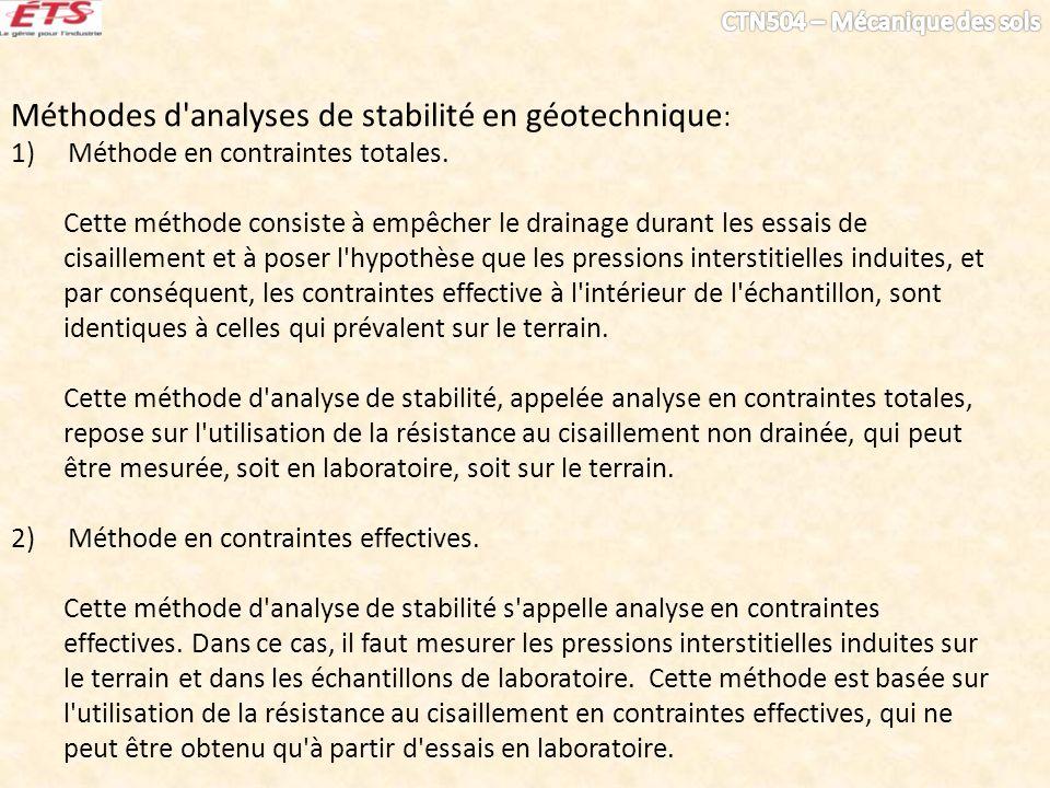 Méthodes d analyses de stabilité en géotechnique : 1) Méthode en contraintes totales.