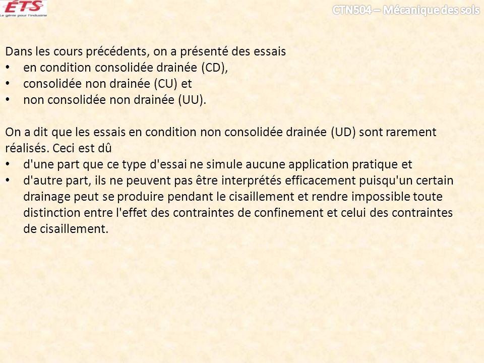Dans les cours précédents, on a présenté des essais en condition consolidée drainée (CD), consolidée non drainée (CU) et non consolidée non drainée (UU).