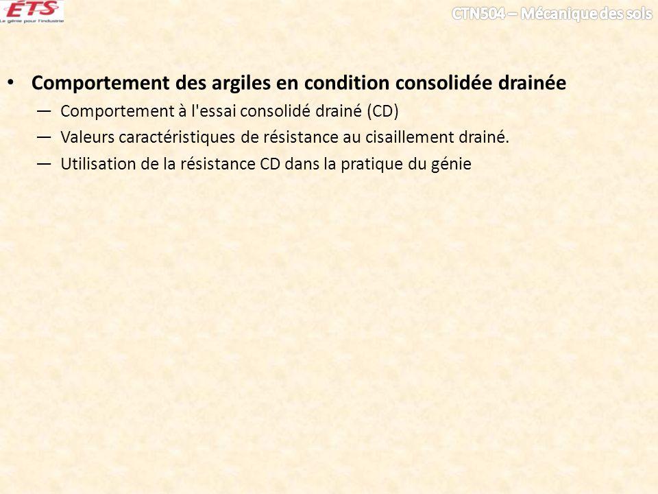 Comportement des argiles en condition consolidée drainée Comportement à l essai consolidé drainé (CD) Valeurs caractéristiques de résistance au cisaillement drainé Utilisation de la résistance CD dans la pratique du génie