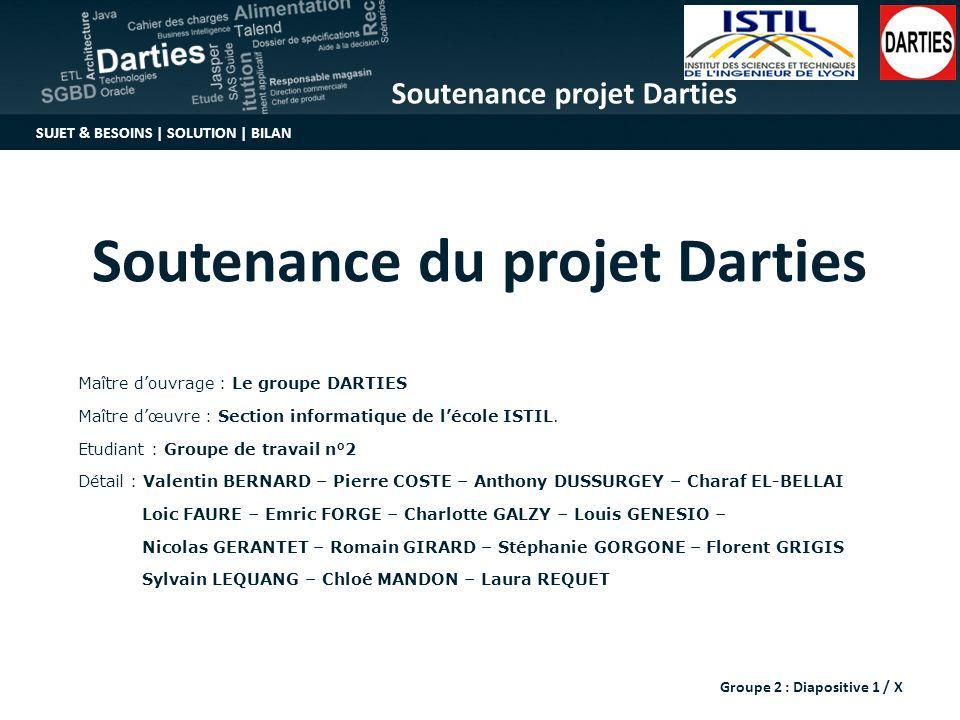 Soutenance projet Darties Soutenance du projet Darties Maître douvrage : Le groupe DARTIES Maître dœuvre : Section informatique de lécole ISTIL. Etudi
