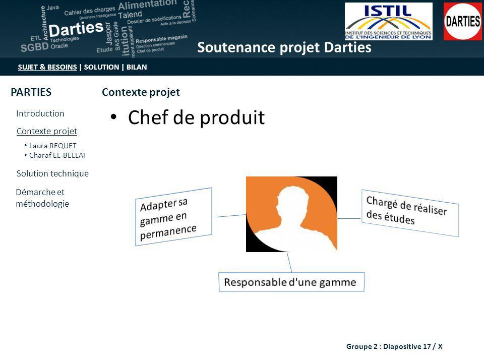 Soutenance projet Darties SUJET & BESOINS | SOLUTION | BILAN Introduction Contexte projet Solution technique Démarche et méthodologie Laura REQUET Cha