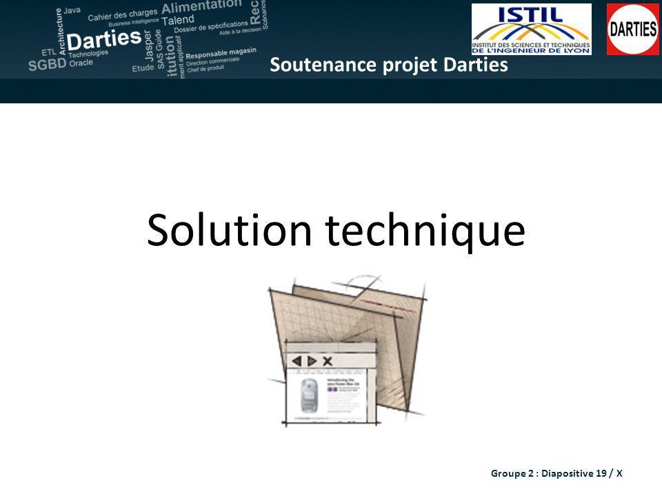 Soutenance projet Darties Solution technique Groupe 2 : Diapositive 19 / X