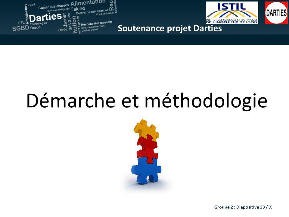 Soutenance projet Darties Démarche et méthodologie Groupe 2 : Diapositive 23 / X