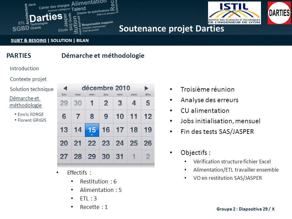 Soutenance projet Darties SUJET & BESOINS | SOLUTION | BILAN Introduction Contexte projet Solution technique Démarche et méthodologie Emric FORGE Flor