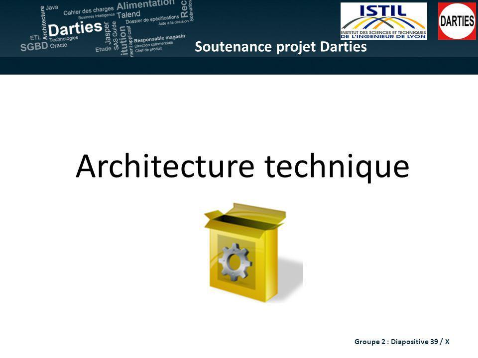 Soutenance projet Darties Architecture technique Groupe 2 : Diapositive 39 / X