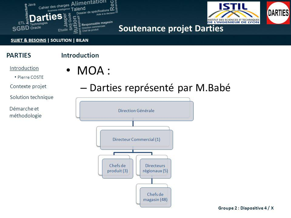 Soutenance projet Darties SUJET & BESOINS | SOLUTION | BILAN Introduction Pierre COSTE Contexte projet Solution technique Démarche et méthodologie IntroductionPARTIES MOE : – Direction : 2 personnes – Équipe technique : 13 personnes Dossier SFD concernant les besoins de Darties Groupe 2 : Diapositive 5 / X Directeur de Projet RestitutionAlimentationSGBDRecette