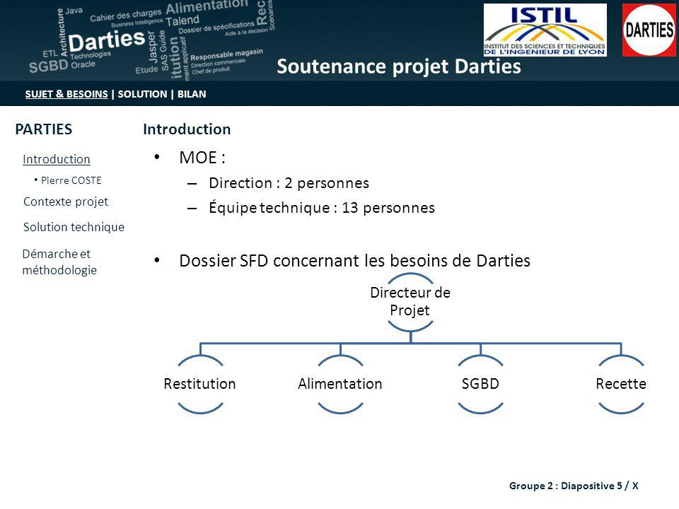 Soutenance projet Darties SUJET & BESOINS | SOLUTION | BILAN Introduction Contexte projet Solution technique Démarche et méthodologie Emric FORGE Florent GRIGIS Démarche et méthodologiePARTIES Groupe 2 : Diapositive 26 / X Présentation projet Début groupe 2 Chefs de projet Objectifs : Analyser le SFD Trouver des solutions techniques Planning BDD Effectifs : SGBD : 4 Restitution : 5 Alimentation : 4 Direction : 2