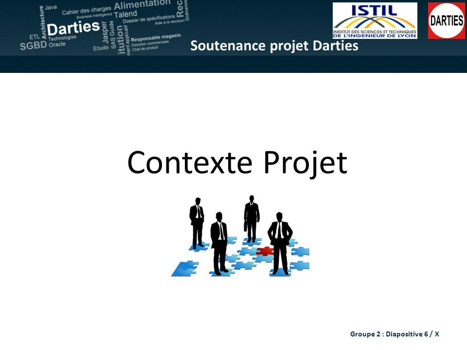 Soutenance projet Darties SUJET & BESOINS | SOLUTION | BILAN Architecture technique Sylvain LEQUANG Anthony DUSSURGEY Chloé MANDON Données et traitements Démo Architecture techniquePARTIES SAS Enterprise Guide Modifier directement le code SAS pour utiliser des options plus pointues Utiliser du SQL Créer des procédures stockées appelables à distance Groupe 2 : Diapositive 57 / X