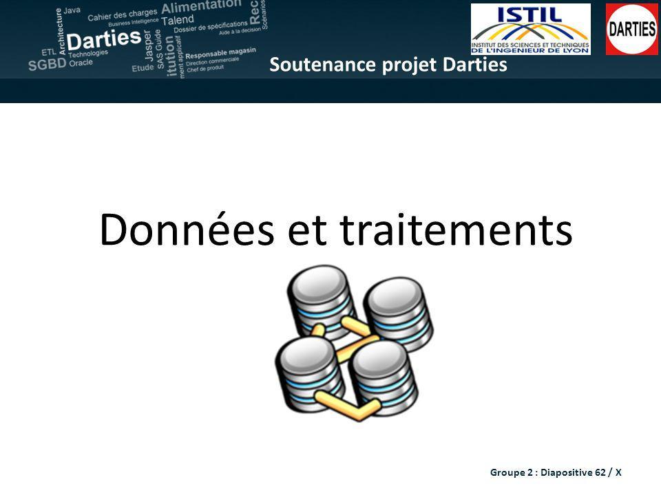 Soutenance projet Darties Données et traitements Groupe 2 : Diapositive 62 / X