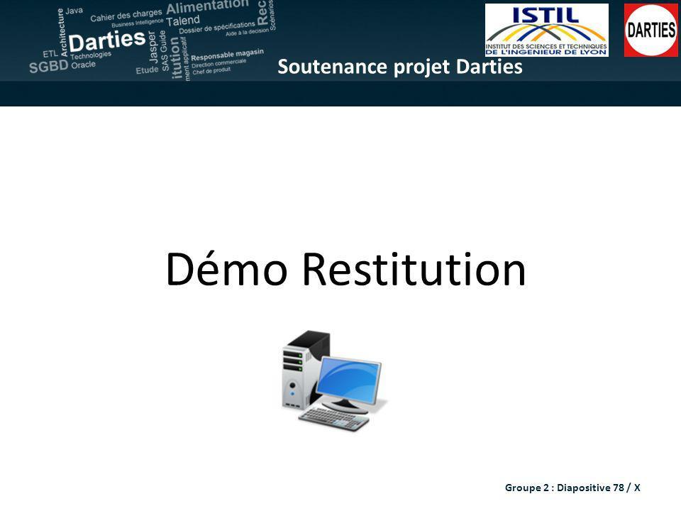 Soutenance projet Darties Démo Restitution Groupe 2 : Diapositive 78 / X