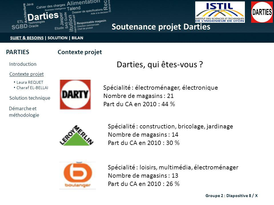Soutenance projet Darties SUJET & BESOINS | SOLUTION | BILAN Introduction Contexte projet Solution technique Démarche et méthodologie Laura REQUET Charaf EL-BELLAI Contexte projetPARTIES Groupe 2 : Diapositive 9 / X Constat de linformatique actuelle du groupe D Outil Microsoft Excel aidant à établir la budgétisation des différentes enseignes.