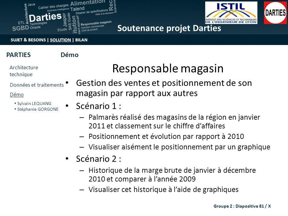 Soutenance projet Darties SUJET & BESOINS | SOLUTION | BILAN Architecture technique Sylvain LEQUANG Stéphanie GORGONE Données et traitements Démo PART