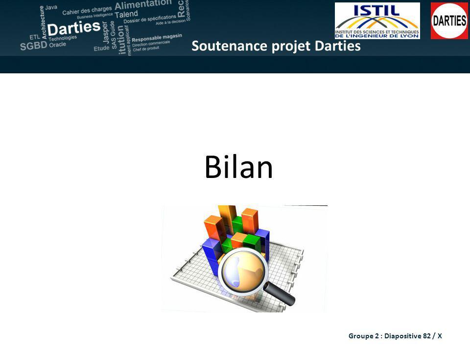 Soutenance projet Darties Bilan Groupe 2 : Diapositive 82 / X