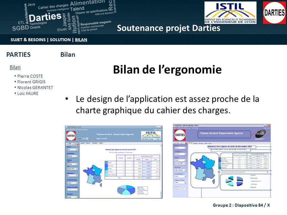 Soutenance projet Darties SUJET & BESOINS | SOLUTION | BILAN Bilan Pierre COSTE Florent GRIGIS Nicolas GERANTET Loic FAURE BilanPARTIES Bilan de lergo