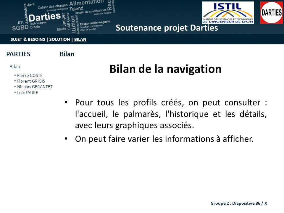 Soutenance projet Darties SUJET & BESOINS | SOLUTION | BILAN Bilan Pierre COSTE Florent GRIGIS Nicolas GERANTET Loic FAURE BilanPARTIES Bilan de la na