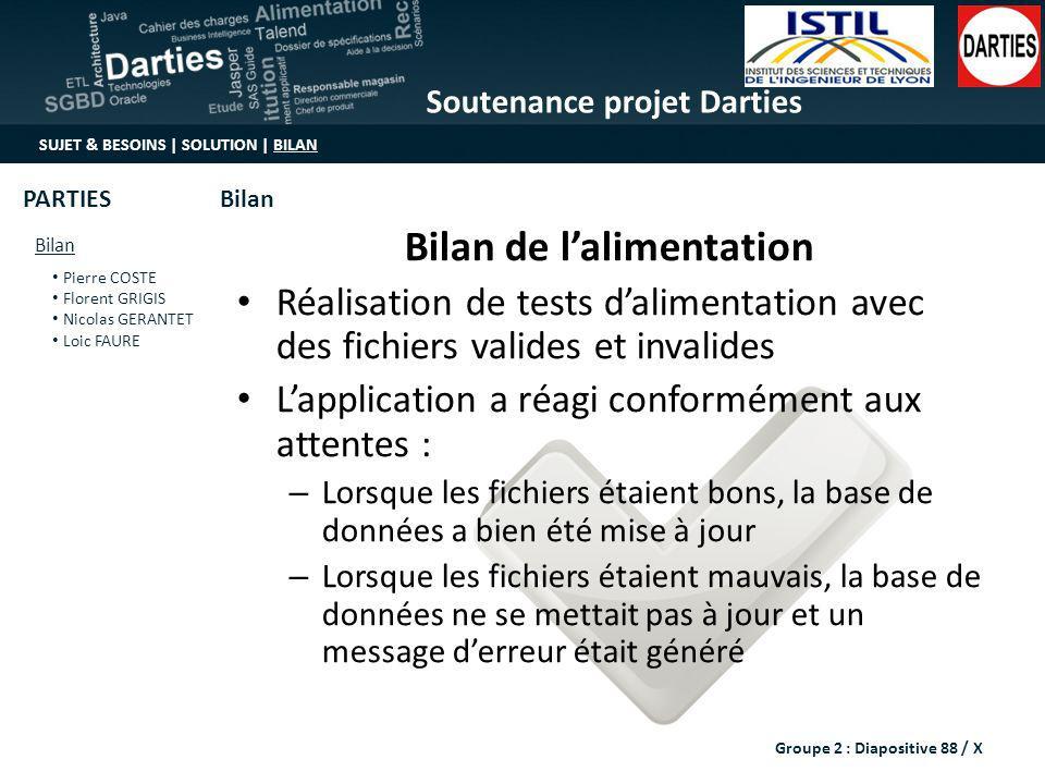 Soutenance projet Darties SUJET & BESOINS | SOLUTION | BILAN Bilan Pierre COSTE Florent GRIGIS Nicolas GERANTET Loic FAURE BilanPARTIES Bilan de lalim