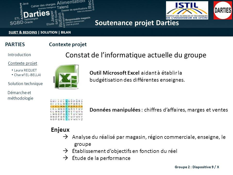 Soutenance projet Darties SUJET & BESOINS | SOLUTION | BILAN Architecture technique Sylvain LEQUANG Anthony DUSSURGEY Chloé MANDON Données et traitements Démo Architecture techniquePARTIES SGBDOracle Connaissances techniques SQLAucunesCode SAS, SQL Design graphiques/ tableaux +++++++ CustomisationMoyenneExcellente LicenceOpen Source10.000 Disponible à luniversité Tableau comparatif
