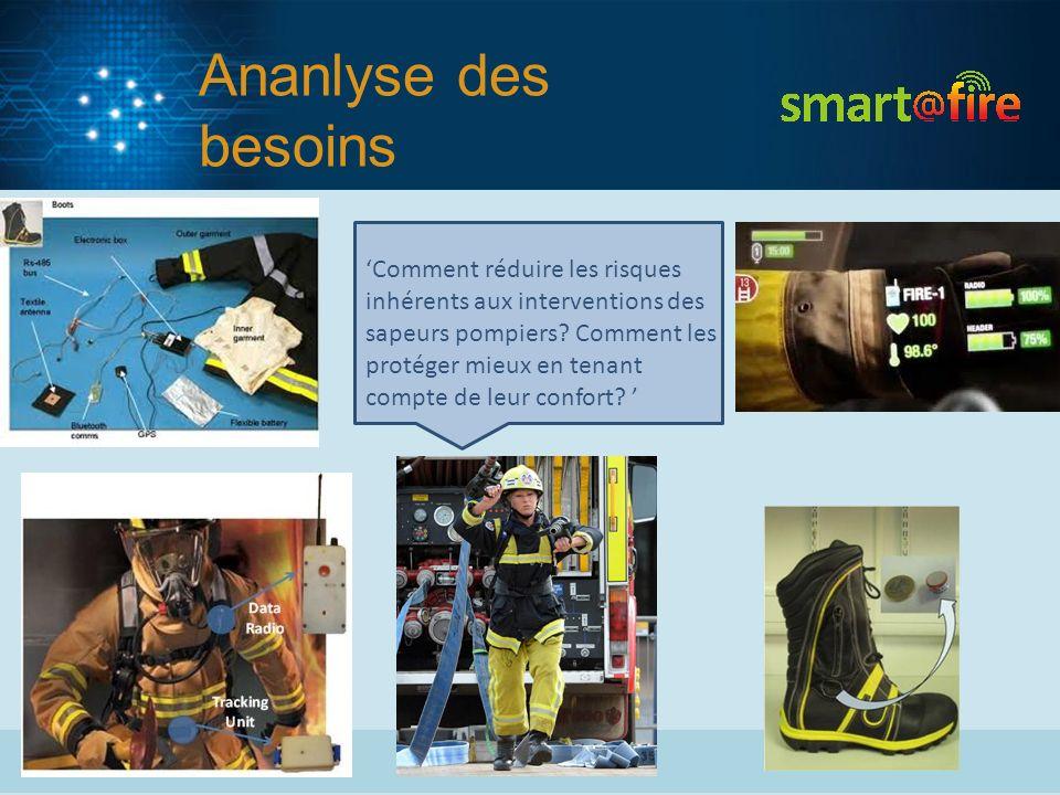 Ananlyse des besoins Comment réduire les risques inhérents aux interventions des sapeurs pompiers.