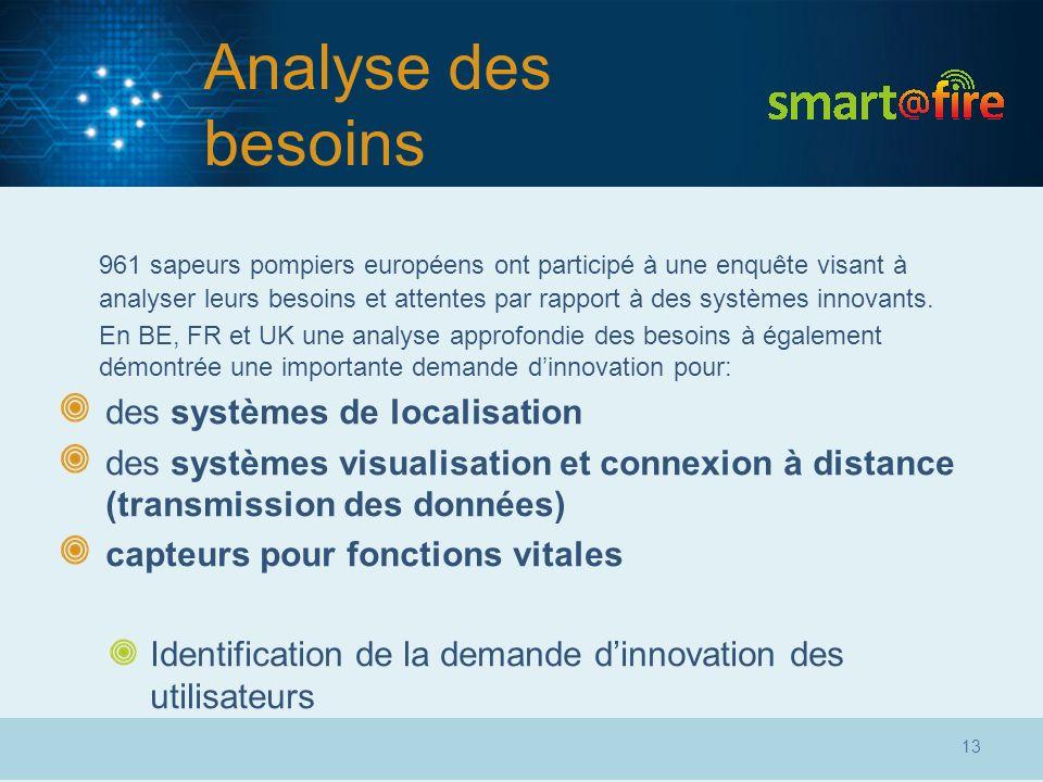 Analyse des besoins 961 sapeurs pompiers européens ont participé à une enquête visant à analyser leurs besoins et attentes par rapport à des systèmes innovants.