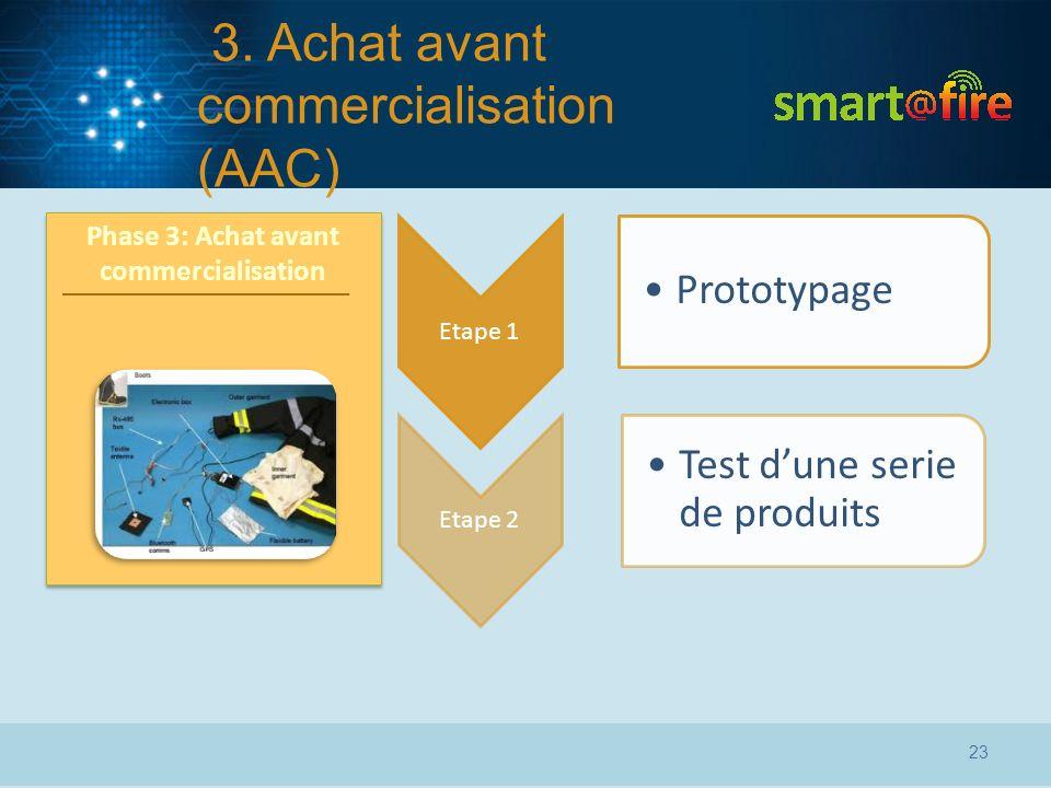 3. Achat avant commercialisation (AAC) Phase 3: Achat avant commercialisation Etape 1 Prototypage Etape 2 Test dune serie de produits 23