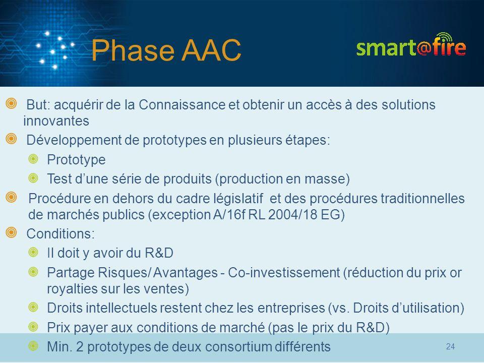 Phase AAC But: acquérir de la Connaissance et obtenir un accès à des solutions innovantes Développement de prototypes en plusieurs étapes: Prototype Test dune série de produits (production en masse) Procédure en dehors du cadre législatif et des procédures traditionnelles de marchés publics (exception A/16f RL 2004/18 EG) Conditions: Il doit y avoir du R&D Partage Risques/ Avantages - Co-investissement (réduction du prix or royalties sur les ventes) Droits intellectuels restent chez les entreprises (vs.