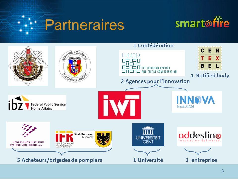 Partneraires 3 5 Acheteurs/brigades de pompiers 2 Agences pour linnovation 1 Université 1 Confédération 1 Notified body 1 entreprise
