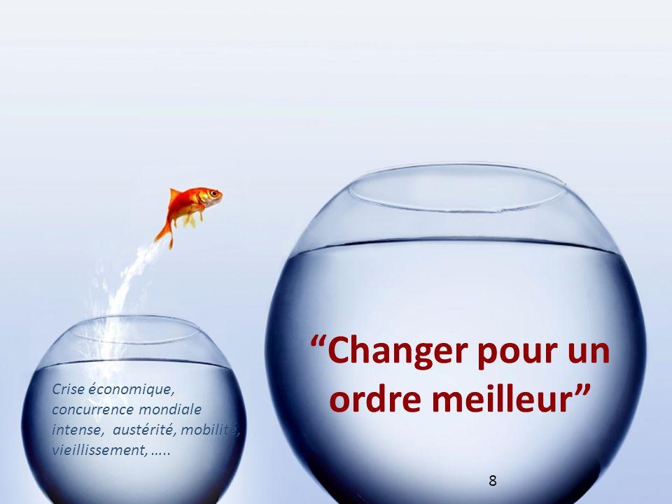 8 Changer pour un ordre meilleur Crise économique, concurrence mondiale intense, austérité, mobilité, vieillissement, …..