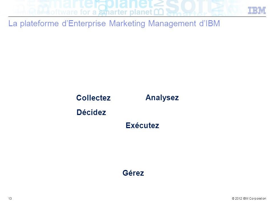 © 2012 IBM Corporation DECIDER QUOI DIRE ECOUTER et COMPRENDRE (et ensuite) PARLER Gérez Collectez Décidez Analysez Exécutez La plateforme dEnterprise Marketing Management dIBM 13