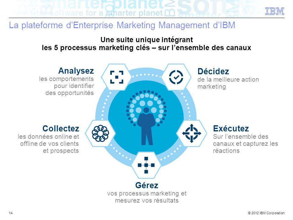 © 2012 IBM Corporation14 La plateforme dEnterprise Marketing Management dIBM Une suite unique intégrant les 5 processus marketing clés – sur lensemble