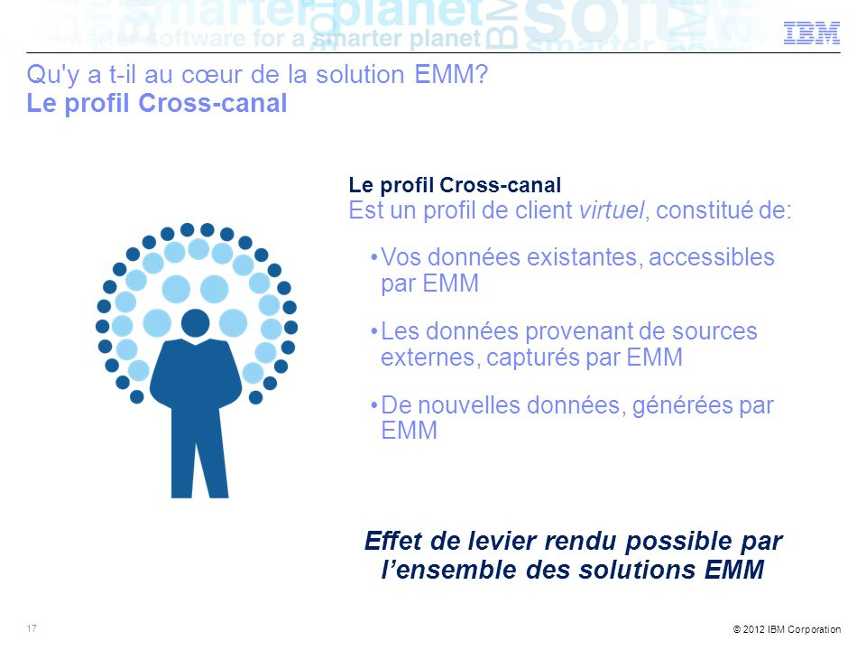 © 2012 IBM Corporation Qu y a t-il au cœur de la solution EMM.