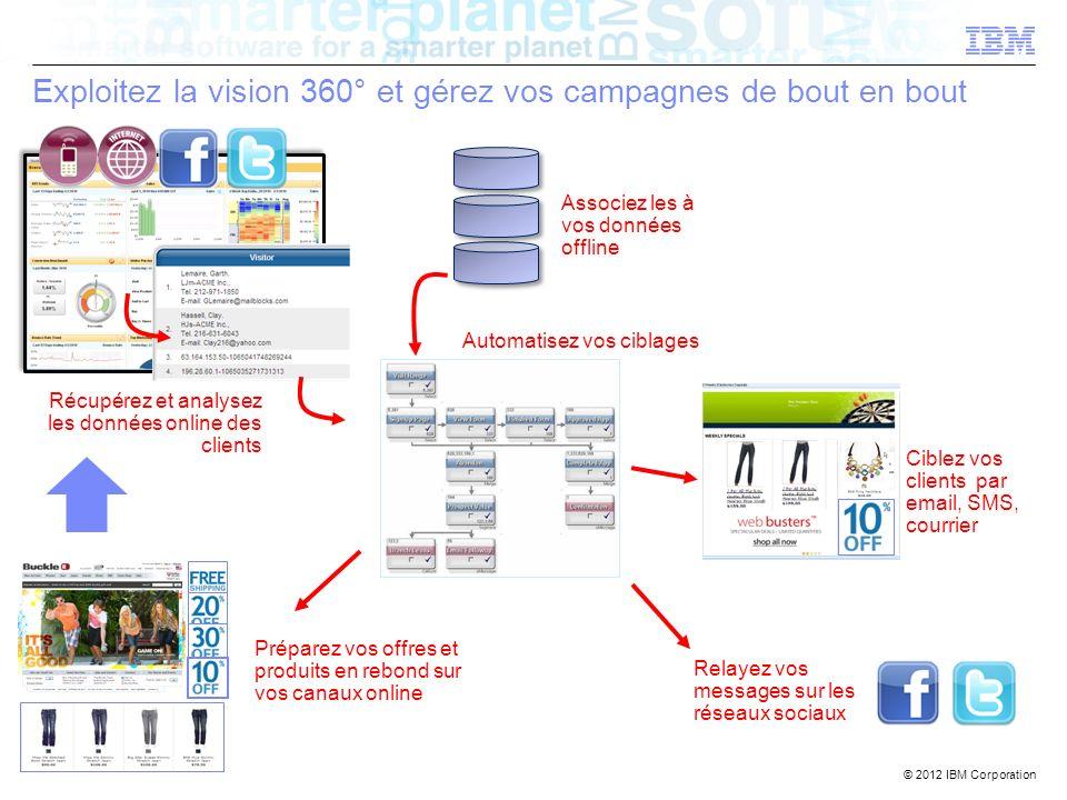 © 2012 IBM Corporation Exploitez la vision 360° et gérez vos campagnes de bout en bout Récupérez et analysez les données online des clients Relayez vo